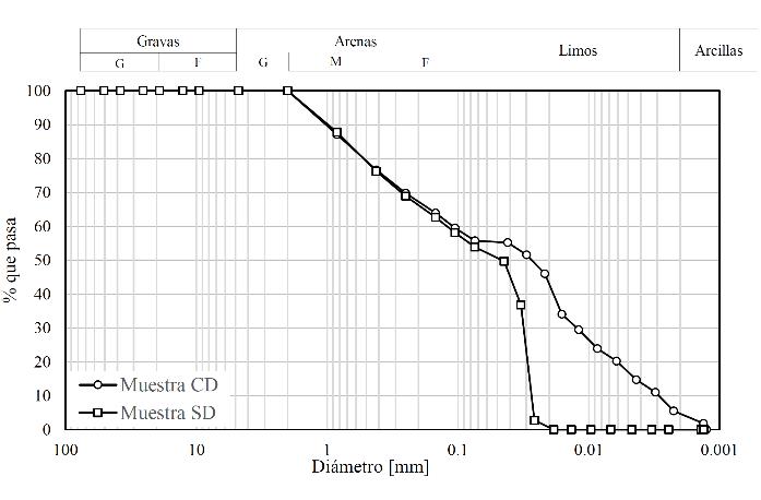 E:\Publicaciones\Metodología CST\Etapa de evaluación\Artículo\Figuras\Figura 2.png
