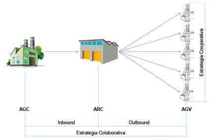 Mecanismo de CVC basado en la UCE